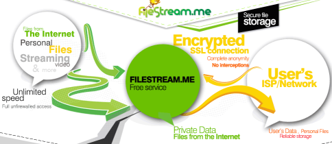 filestream review