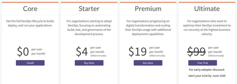 Github alterntive gitlab pricing