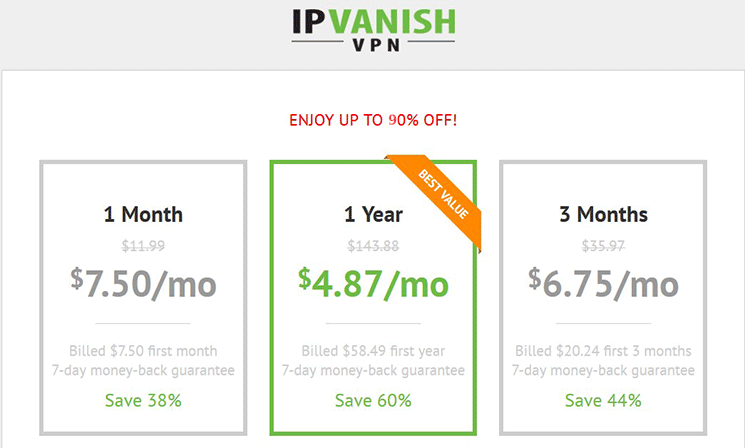 ipvanish coupon with discount