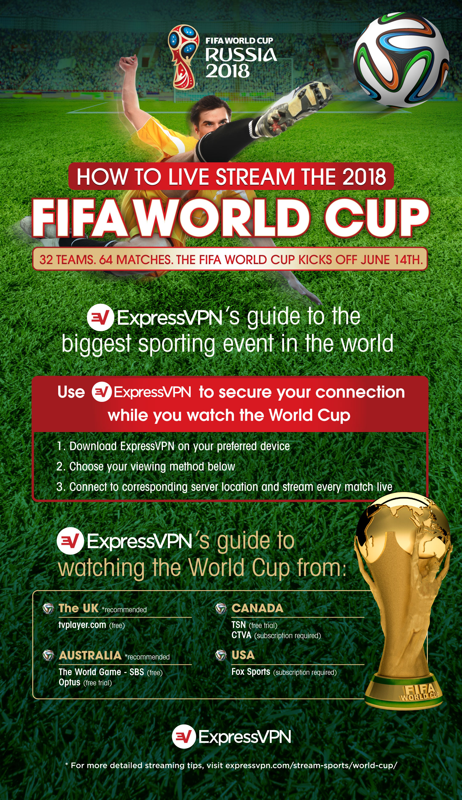 How-to-live-stream-the-World-Cup-2018